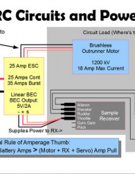 Standard RC Power Wiring Diagram