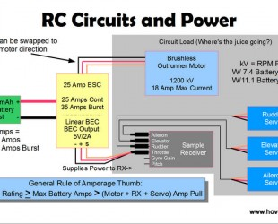 Standard RC Power Wiring Diagram