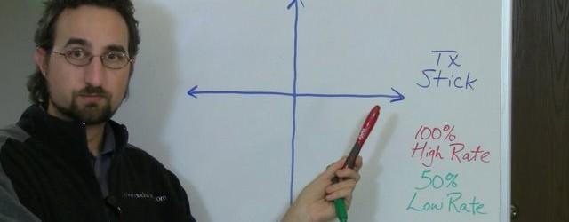 Graphing servo movement vs stick movement